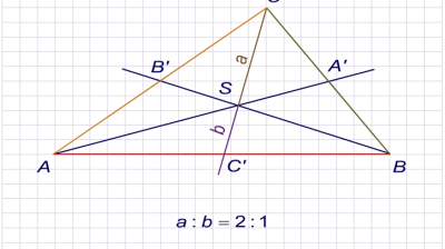 Height, and the median bisector of a triangle. Wonderful point of the triangle - Bilimland.kz