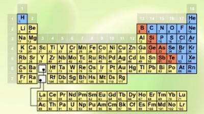 Electron configuration and Periodic Table - Bilimland.kz
