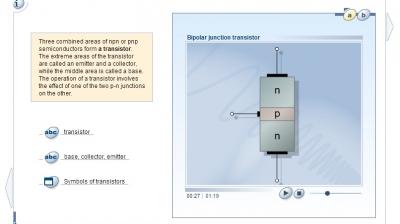 77. Transistors and gates - Bilimland.kz