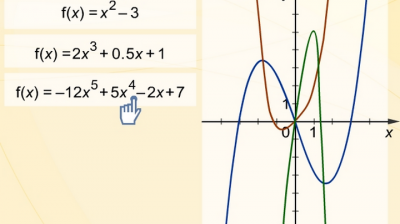Кейбір функциялардың анықталмаған интегралы - Bilimland.kz