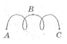 Скалярлық және векторлық шамалар - 13