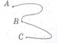 Скалярлық және векторлық шамалар - 12