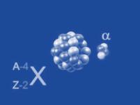 Природа и свойства альфа- бета- и гамма-излучений - 2