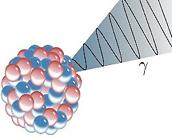 Природа и свойства альфа- бета- и гамма-излучений - 5