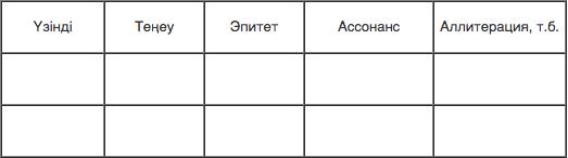 Ғ.Мүсірепов «Ананың анасы» әңгімесі - 4