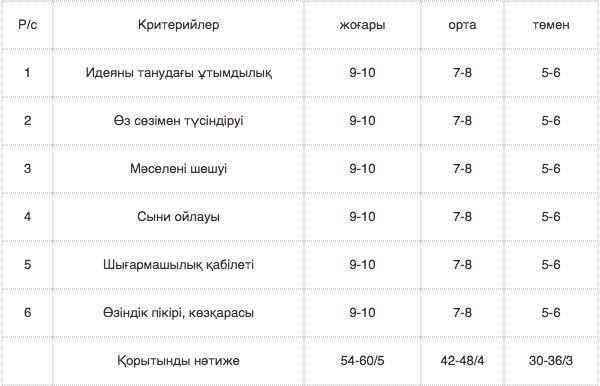Ғ.Мүсірепов «Ананың анасы» әңгімесі - 12