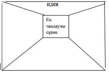 М.Мақатаевтың «Дариға-жүрек» поэмасы - 2