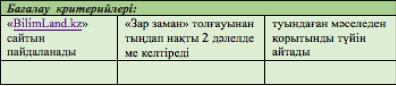 Шортанбай Қанайұлы «Зар заман» толғауы - 4