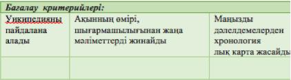 Шортанбай Қанайұлы «Зар заман» толғауы - 3