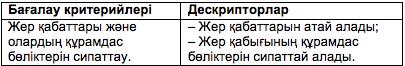 дексриптор