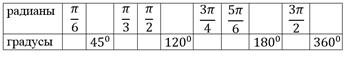Радианная мера угла 9.PNG