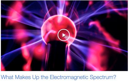 What Makes up the Electromagnetic Spectrum?